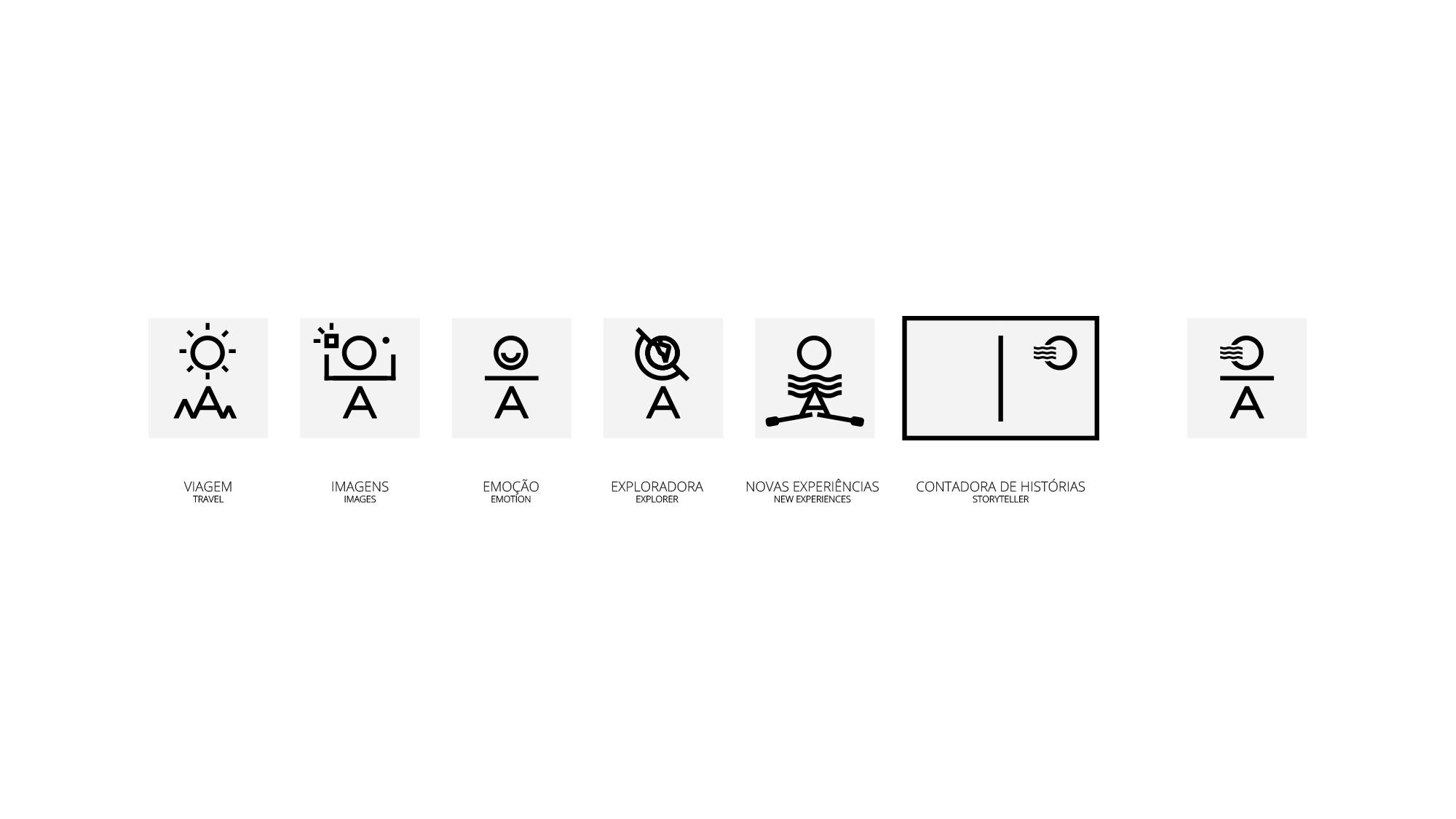 Simbologia do logo Odyssea